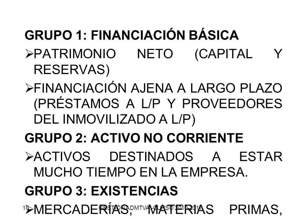 GRUPO 1: FINANCIACIÓN BÁSICA PATRIMONIO NETO (CAPITAL Y RESERVAS) FINANCIACIÓN AJENA A LARGO PLAZO (PRÉSTAMOS A L/P Y PROVEEDORES DEL INMOVILIZADO A L