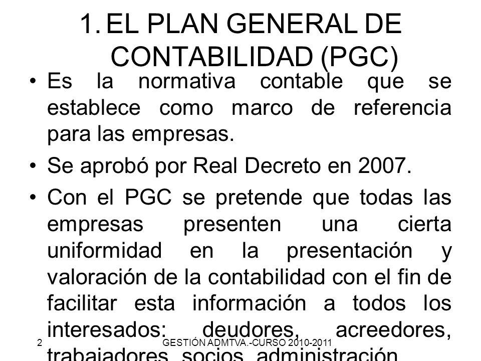 1.EL PLAN GENERAL DE CONTABILIDAD (PGC) Es la normativa contable que se establece como marco de referencia para las empresas. Se aprobó por Real Decre