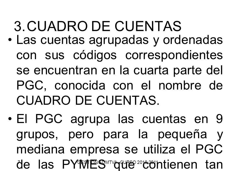 3.CUADRO DE CUENTAS Las cuentas agrupadas y ordenadas con sus códigos correspondientes se encuentran en la cuarta parte del PGC, conocida con el nombr