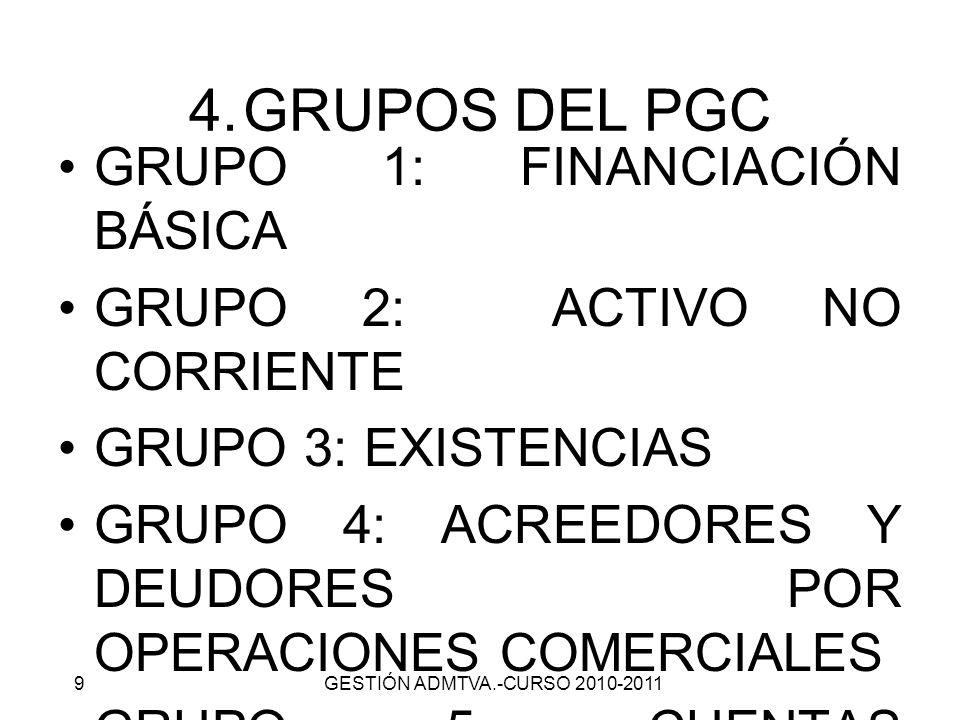 4.GRUPOS DEL PGC GRUPO 1: FINANCIACIÓN BÁSICA GRUPO 2: ACTIVO NO CORRIENTE GRUPO 3: EXISTENCIAS GRUPO 4: ACREEDORES Y DEUDORES POR OPERACIONES COMERCI