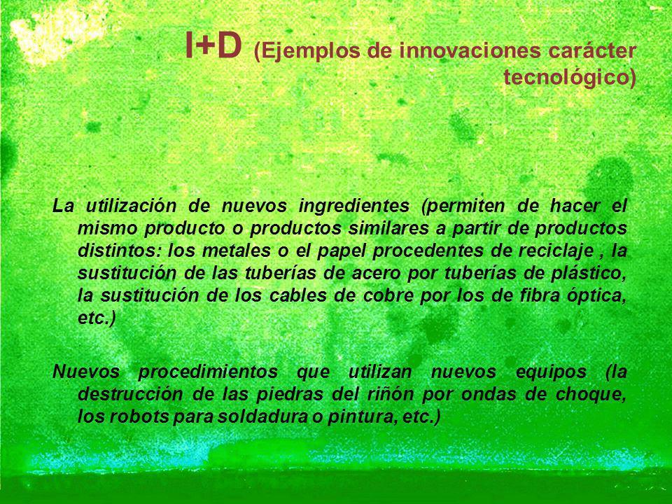 I+D (Ejemplos de innovaciones carácter tecnológico) La utilización de nuevos ingredientes (permiten de hacer el mismo producto o productos similares a