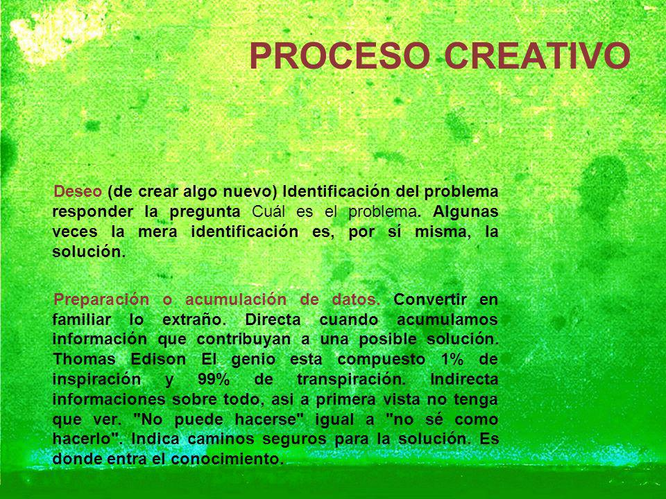 PROCESO CREATIVO Deseo (de crear algo nuevo) Identificación del problema responder la pregunta Cuál es el problema. Algunas veces la mera identificaci