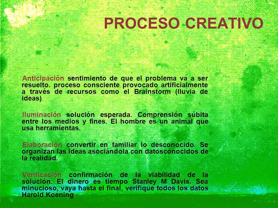 PROCESO CREATIVO Anticipación sentimiento de que el problema va a ser resuelto. proceso consciente provocado artificialmente a través de recursos como