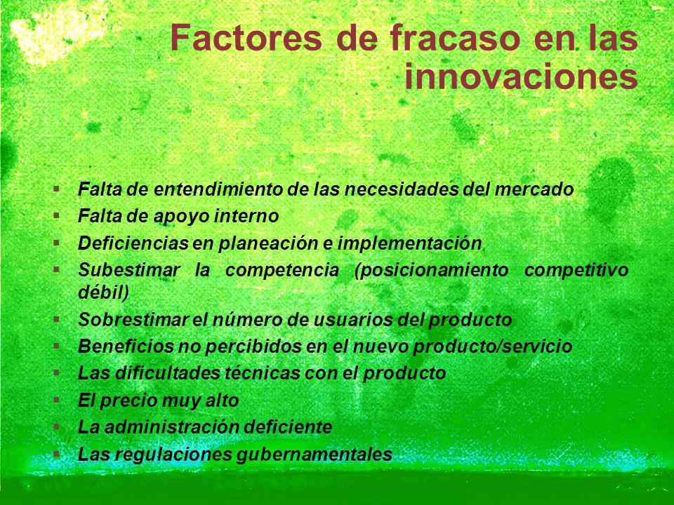 Factores de fracaso en las innovaciones Falta de entendimiento de las necesidades del mercado Falta de apoyo interno Deficiencias en planeación e impl