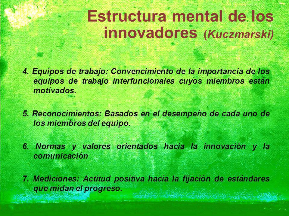 4. Equipos de trabajo: Convencimiento de la importancia de los equipos de trabajo interfuncionales cuyos miembros están motivados. 5. Reconocimientos: