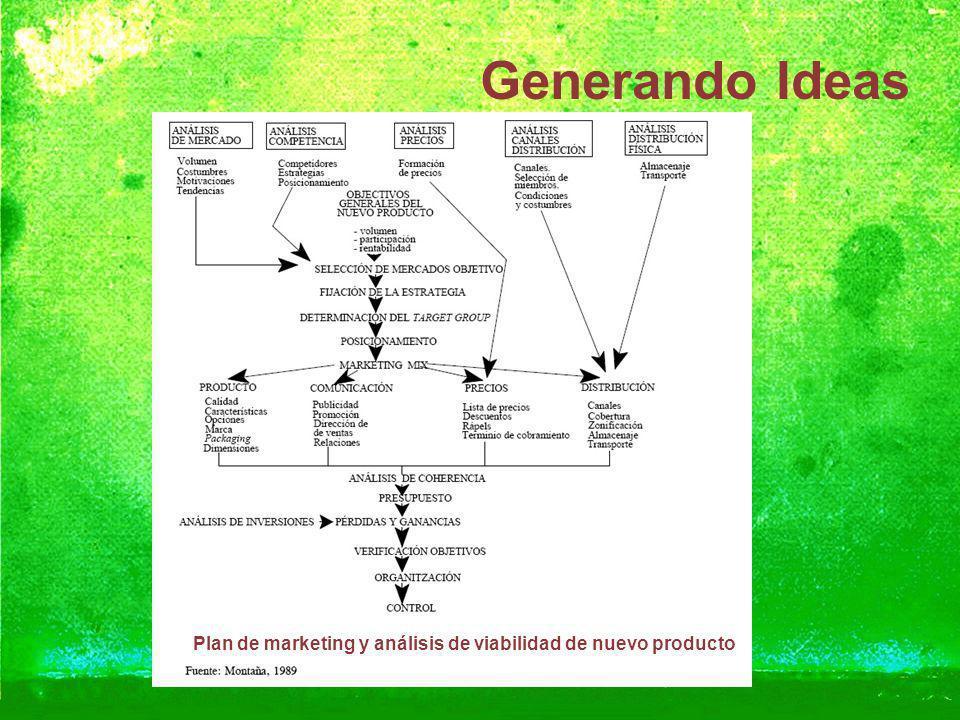 Innovación (definición clásica) 4.