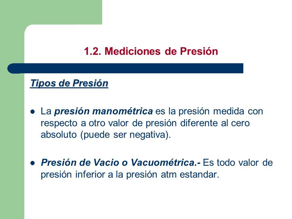 1.2. Mediciones de Presión Tipos de Presión La presión manométrica es la presión medida con respecto a otro valor de presión diferente al cero absolut