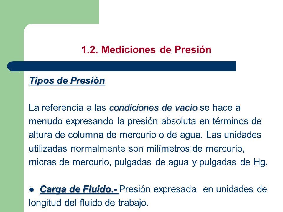 1.2. Mediciones de Presión Tipos de Presión condiciones de vacío La referencia a las condiciones de vacío se hace a menudo expresando la presión absol