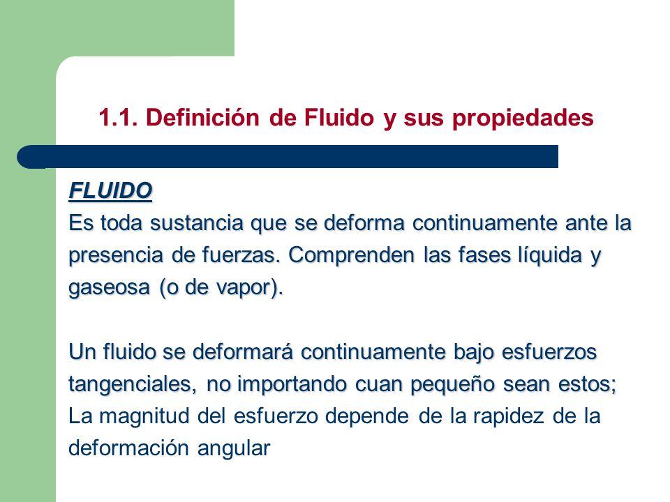 1.1. Definición de Fluido y sus propiedades FLUIDO Es toda sustancia que se deforma continuamente ante la presencia de fuerzas. Comprenden las fases l