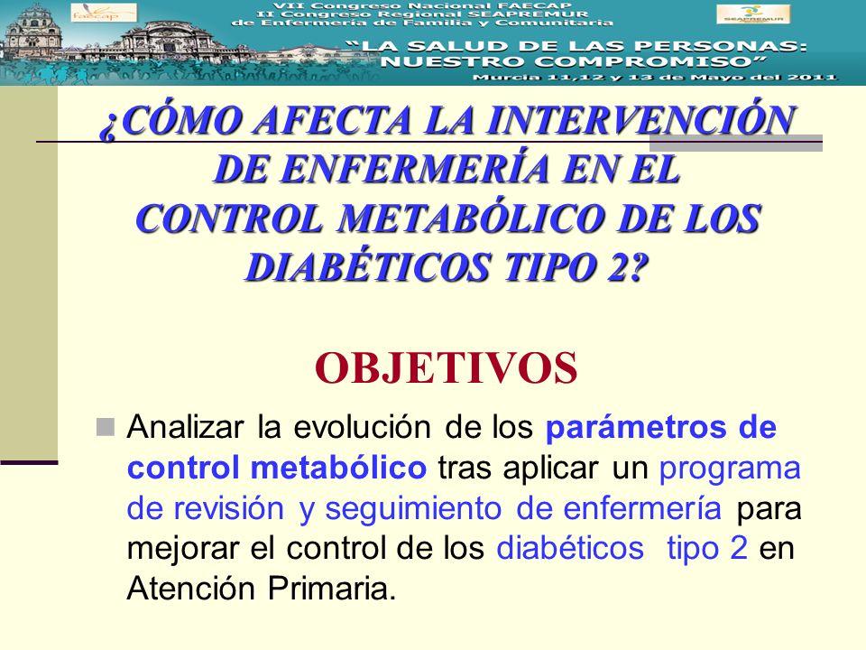 ¿CÓMO AFECTA LA INTERVENCIÓN DE ENFERMERÍA EN EL CONTROL METABÓLICO DE LOS DIABÉTICOS TIPO 2? ¿CÓMO AFECTA LA INTERVENCIÓN DE ENFERMERÍA EN EL CONTROL