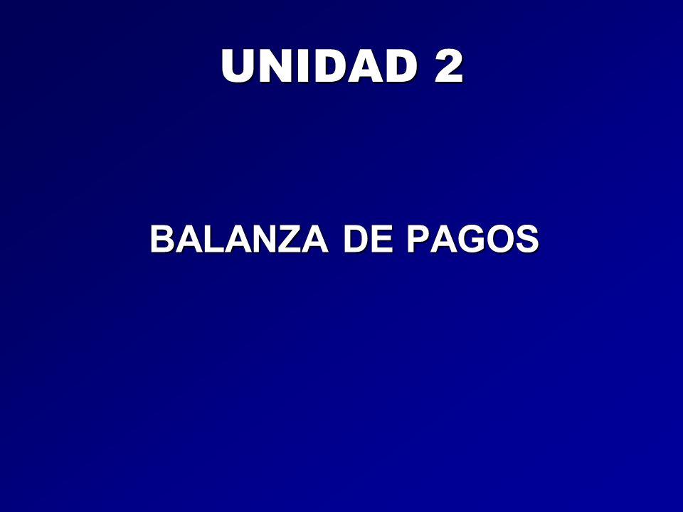 UNIDAD 2 BALANZA DE PAGOS BALANZA DE PAGOS