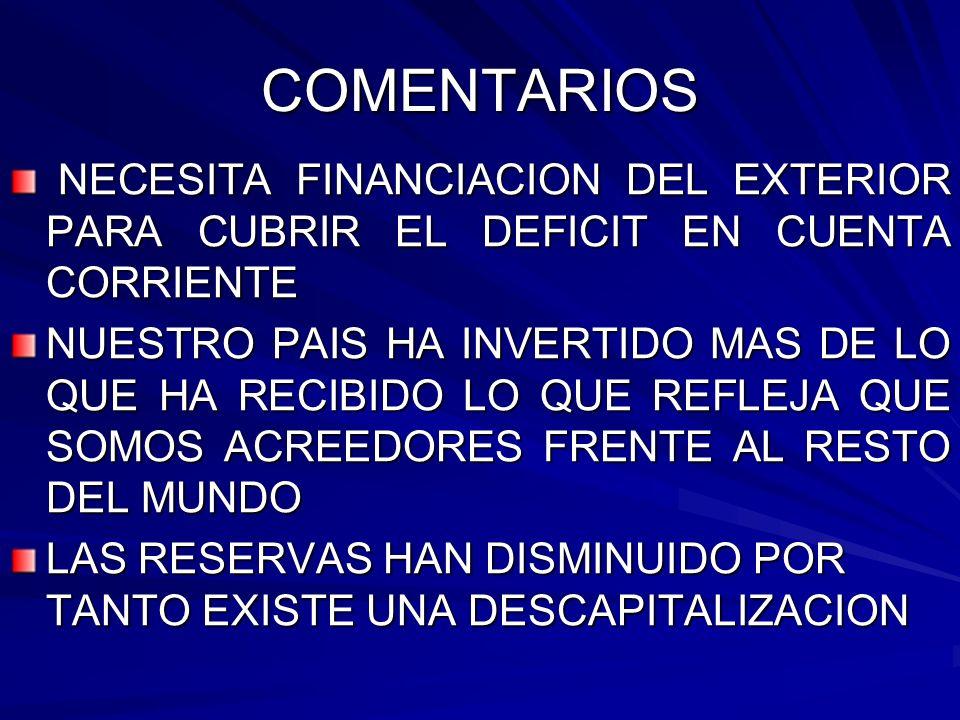 COMENTARIOS NECESITA FINANCIACION DEL EXTERIOR PARA CUBRIR EL DEFICIT EN CUENTA CORRIENTE NECESITA FINANCIACION DEL EXTERIOR PARA CUBRIR EL DEFICIT EN