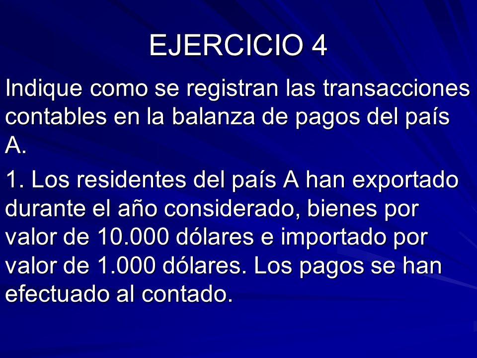 EJERCICIO 4 Indique como se registran las transacciones contables en la balanza de pagos del país A. 1. Los residentes del país A han exportado durant