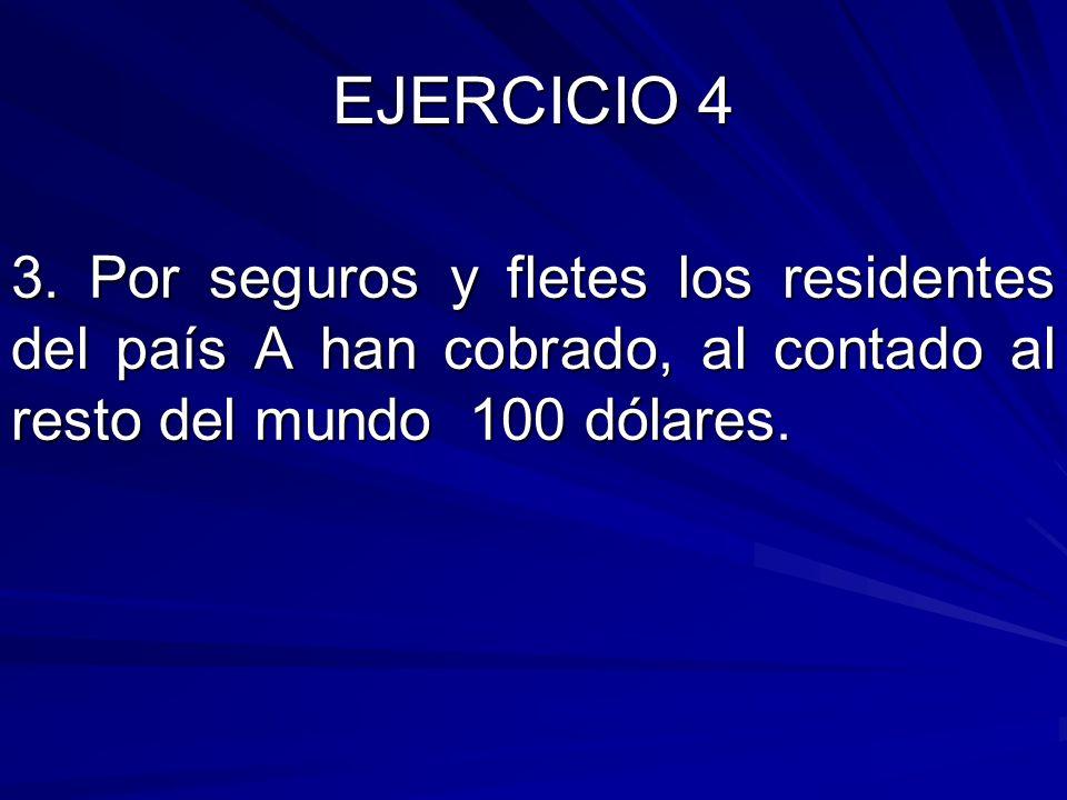 3. Por seguros y fletes los residentes del país A han cobrado, al contado al resto del mundo 100 dólares.