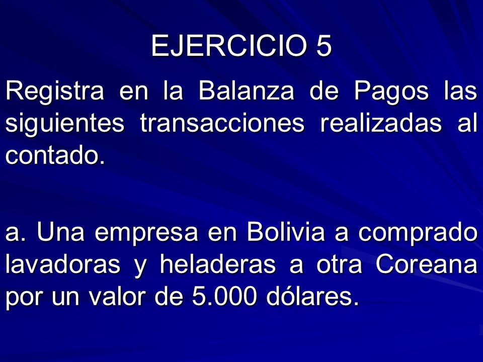 EJERCICIO 5 Registra en la Balanza de Pagos las siguientes transacciones realizadas al contado. a. Una empresa en Bolivia a comprado lavadoras y helad