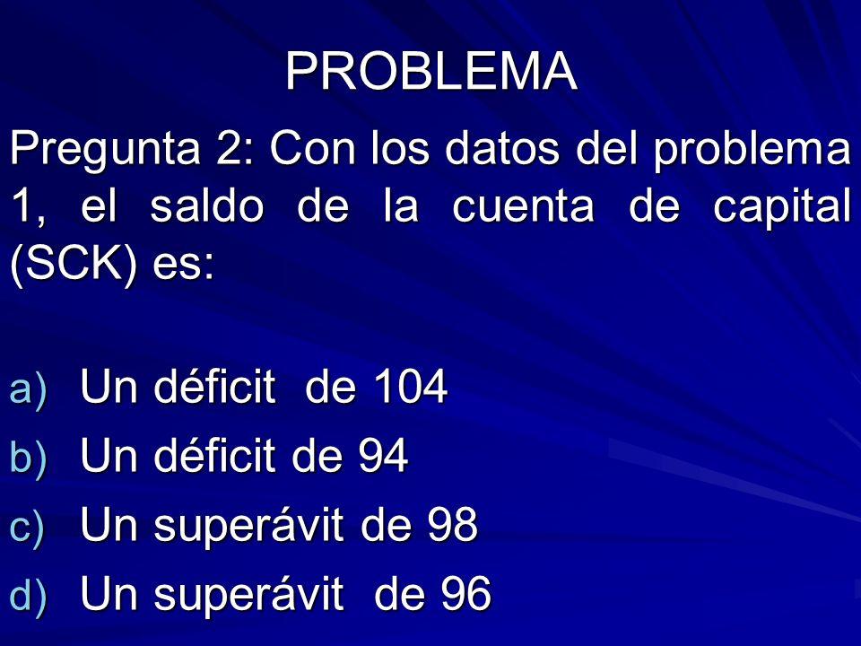 PROBLEMA Pregunta 2: Con los datos del problema 1, el saldo de la cuenta de capital (SCK) es: a) Un déficit de 104 b) Un déficit de 94 c) Un superávit
