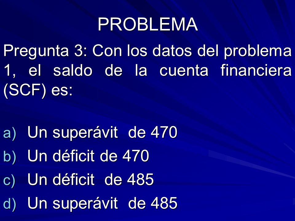 PROBLEMA Pregunta 3: Con los datos del problema 1, el saldo de la cuenta financiera (SCF) es: a) Un superávit de 470 b) Un déficit de 470 c) Un défici