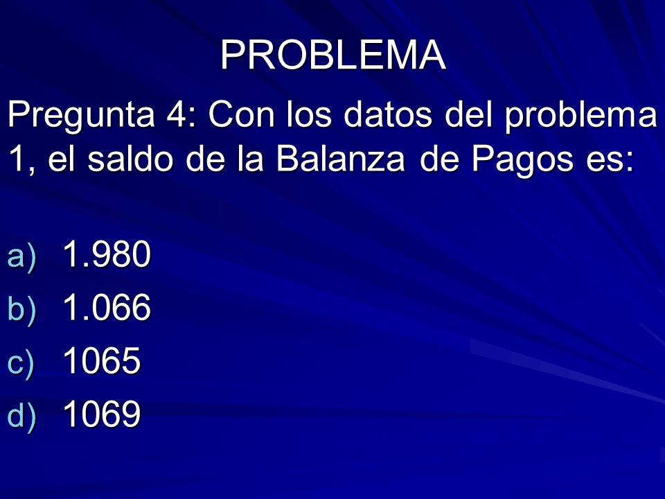 PROBLEMA Pregunta 4: Con los datos del problema 1, el saldo de la Balanza de Pagos es: a) 1.980 b) 1.066 c) 1065 d) 1069