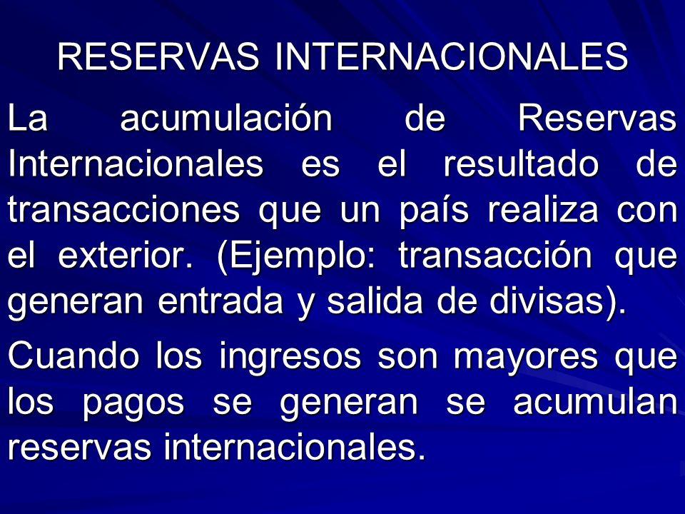RESERVAS INTERNACIONALES La acumulación de Reservas Internacionales es el resultado de transacciones que un país realiza con el exterior. (Ejemplo: tr