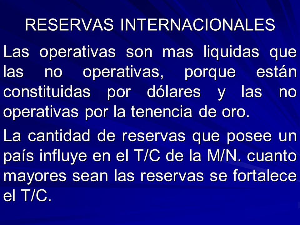 RESERVAS INTERNACIONALES Las operativas son mas liquidas que las no operativas, porque están constituidas por dólares y las no operativas por la tenen