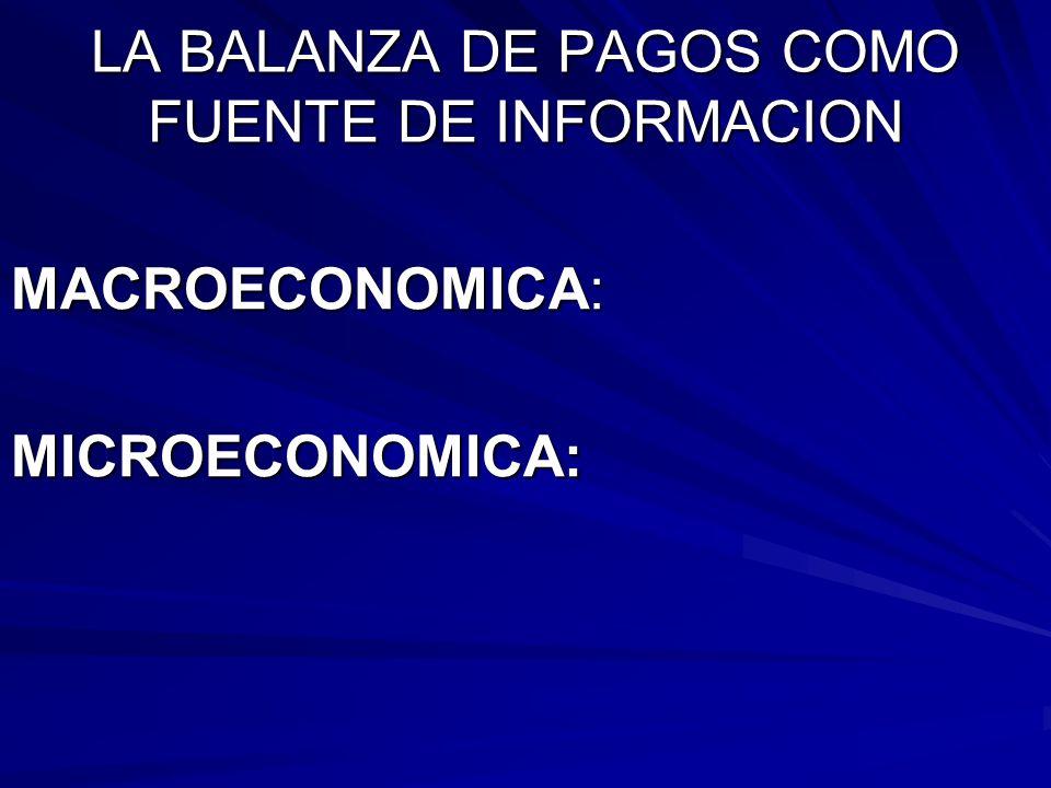 LA BALANZA DE PAGOS COMO FUENTE DE INFORMACION MACROECONOMICA: MICROECONOMICA: