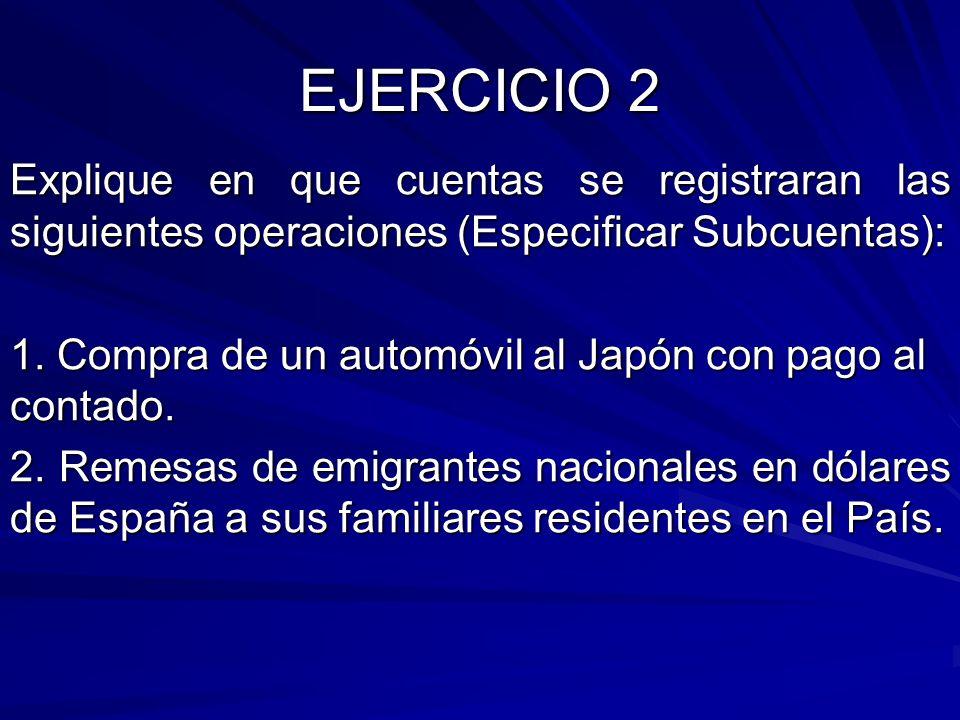 EJERCICIO 2 Explique en que cuentas se registraran las siguientes operaciones (Especificar Subcuentas): 1. Compra de un automóvil al Japón con pago al