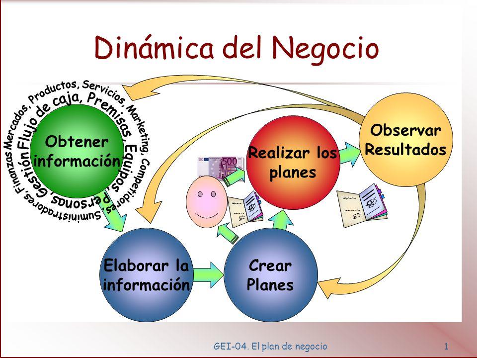 El plan de negocio Creación y Gestión de Empresas Informáticas DOE Escuela T. S. de Informática Aplicada Jose Onofre Montesa Andres 2005-2006