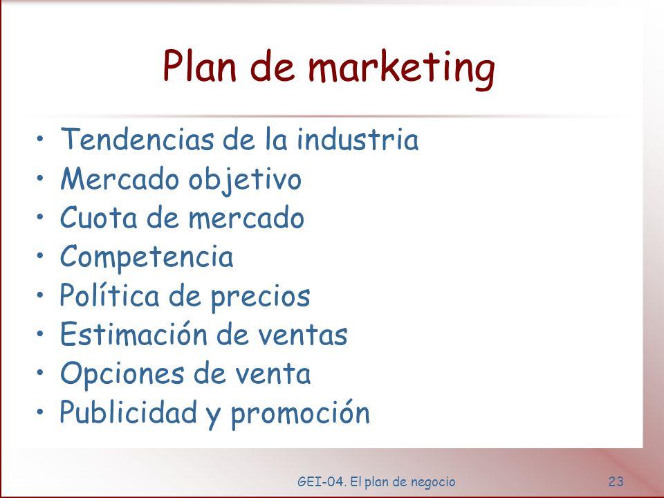 GEI-04. El plan de negocio22 Descripción del negocio Tipo de empresa (legal) Detalles de operación Visón de la Industria-Sector Ventajas competitivas