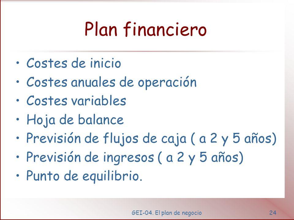 GEI-04. El plan de negocio23 Plan de marketing Tendencias de la industria Mercado objetivo Cuota de mercado Competencia Política de precios Estimación