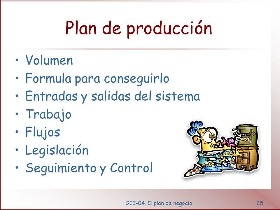 GEI-04. El plan de negocio24 Plan financiero Costes de inicio Costes anuales de operación Costes variables Hoja de balance Previsión de flujos de caja