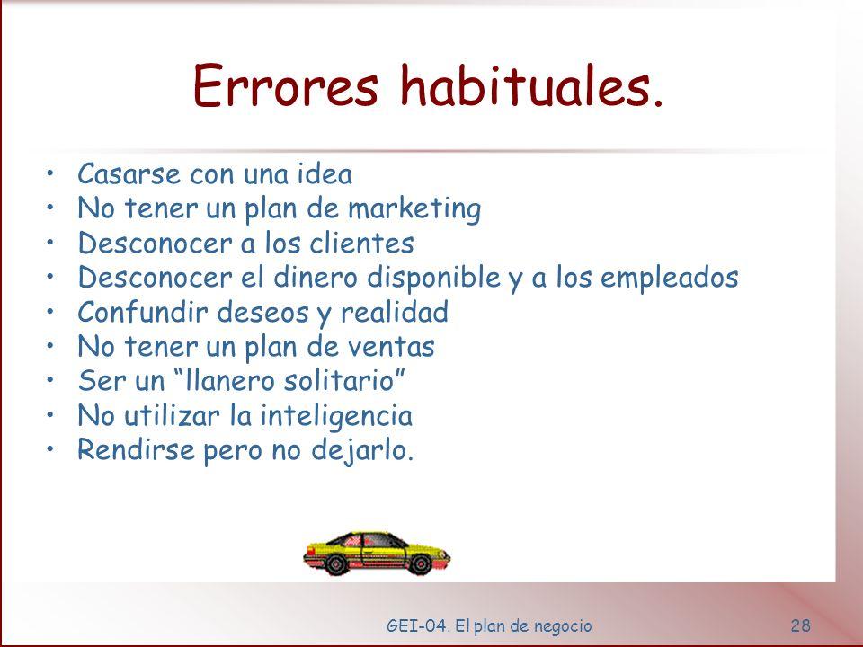GEI-04. El plan de negocio27 La importancia de la planificación no debe exagerarse. Aproximadamente el 80% de los pequeños negocios fracasan el primer
