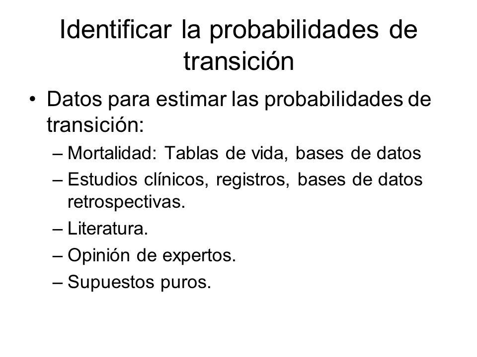 Identificar la probabilidades de transición Datos para estimar las probabilidades de transición: –Mortalidad: Tablas de vida, bases de datos –Estudios
