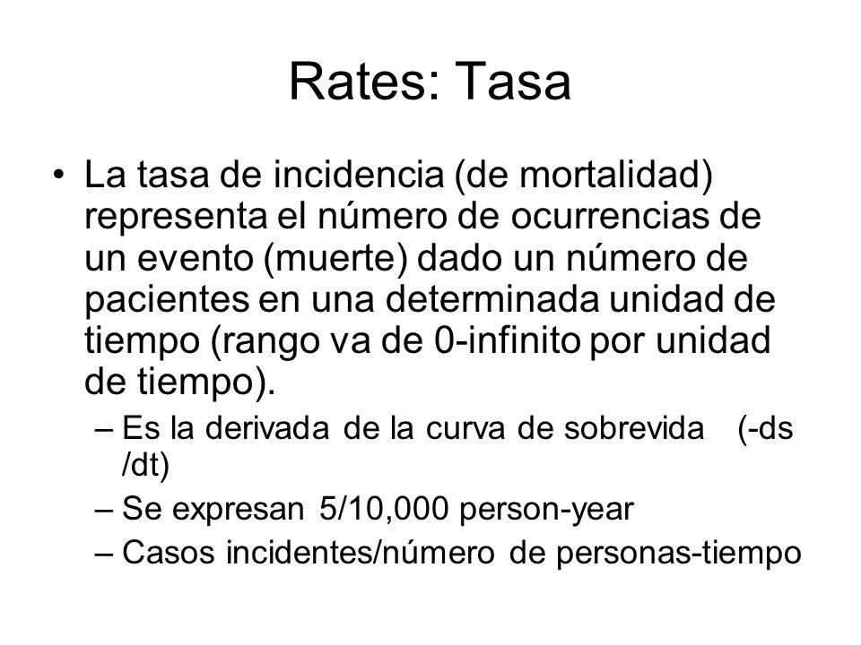 Rates: Tasa La tasa de incidencia (de mortalidad) representa el número de ocurrencias de un evento (muerte) dado un número de pacientes en una determi