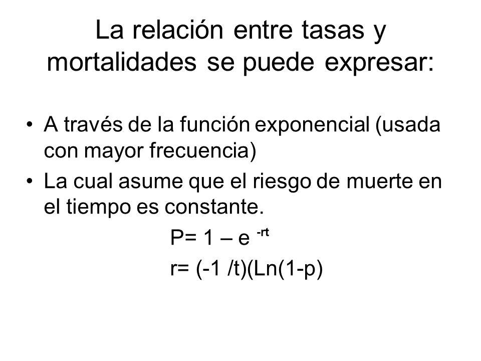 La relación entre tasas y mortalidades se puede expresar: A través de la función exponencial (usada con mayor frecuencia) La cual asume que el riesgo