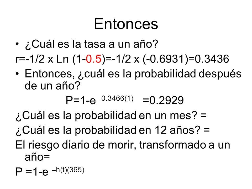 Entonces ¿Cuál es la tasa a un año? r=-1/2 x Ln (1-0.5)=-1/2 x (-0.6931)=0.3436 Entonces, ¿cuál es la probabilidad después de un año? P=1-e -0.3466(1)