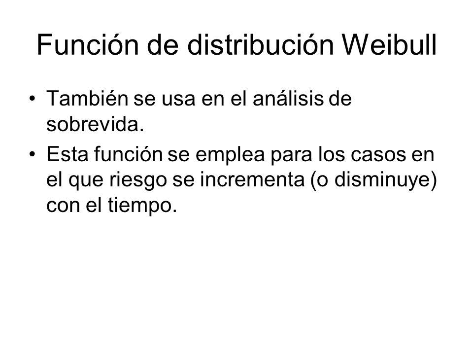 Función de distribución Weibull También se usa en el análisis de sobrevida. Esta función se emplea para los casos en el que riesgo se incrementa (o di