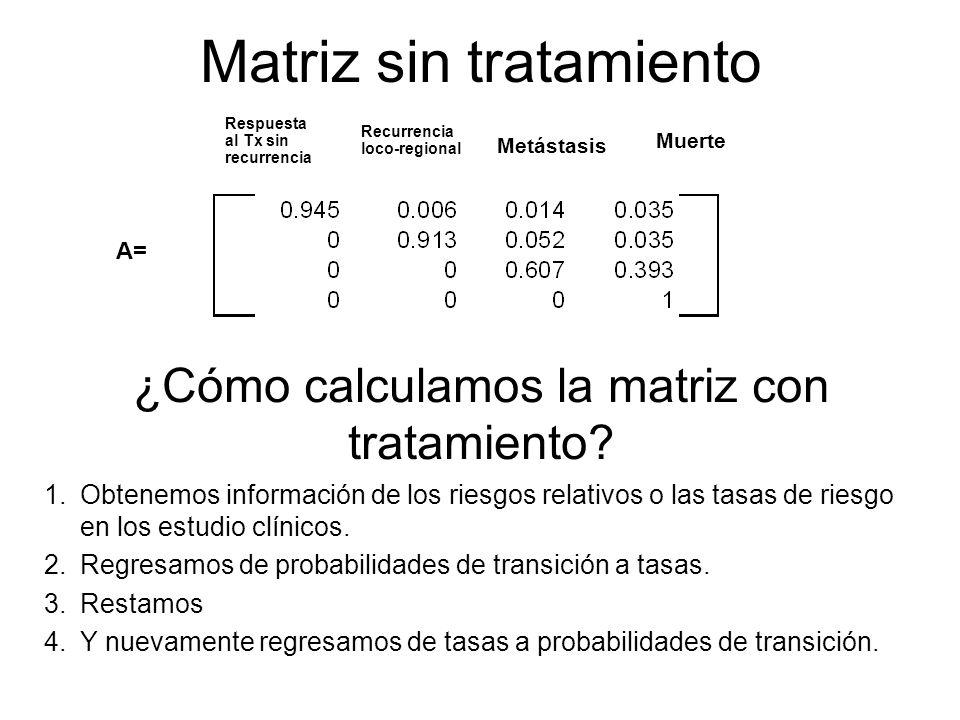 Matriz sin tratamiento A= Respuesta al Tx sin recurrencia Recurrencia loco-regional Metástasis Muerte ¿Cómo calculamos la matriz con tratamiento? 1.Ob
