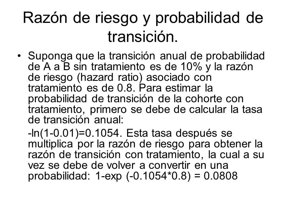 Razón de riesgo y probabilidad de transición. Suponga que la transición anual de probabilidad de A a B sin tratamiento es de 10% y la razón de riesgo