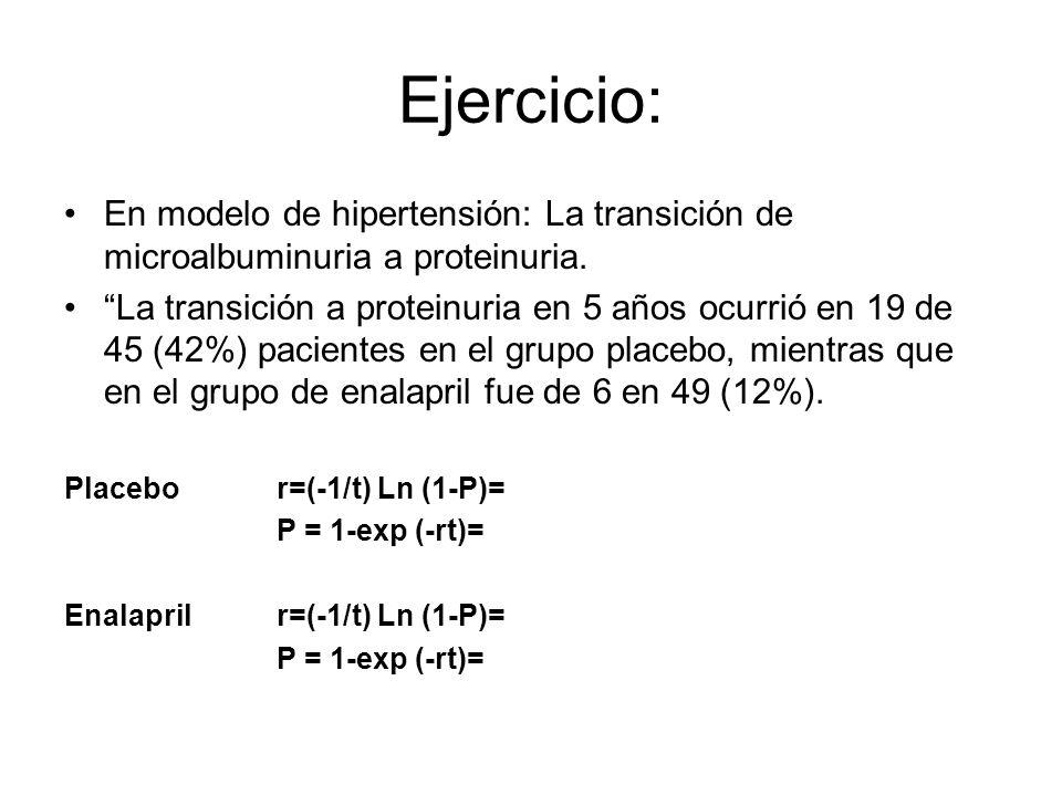 Ejercicio: En modelo de hipertensión: La transición de microalbuminuria a proteinuria. La transición a proteinuria en 5 años ocurrió en 19 de 45 (42%)