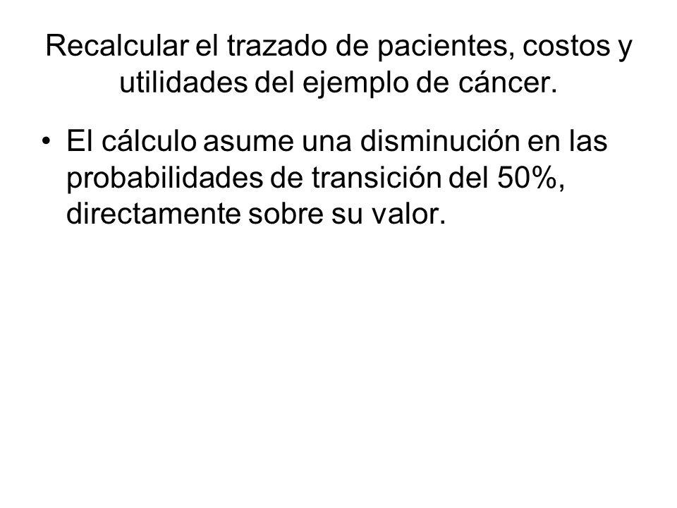 Recalcular el trazado de pacientes, costos y utilidades del ejemplo de cáncer. El cálculo asume una disminución en las probabilidades de transición de