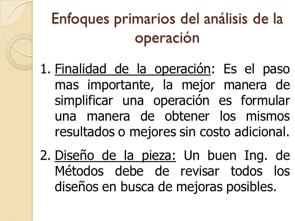1.Finalidad de la operación: Es el paso mas importante, la mejor manera de simplificar una operación es formular una manera de obtener los mismos resu