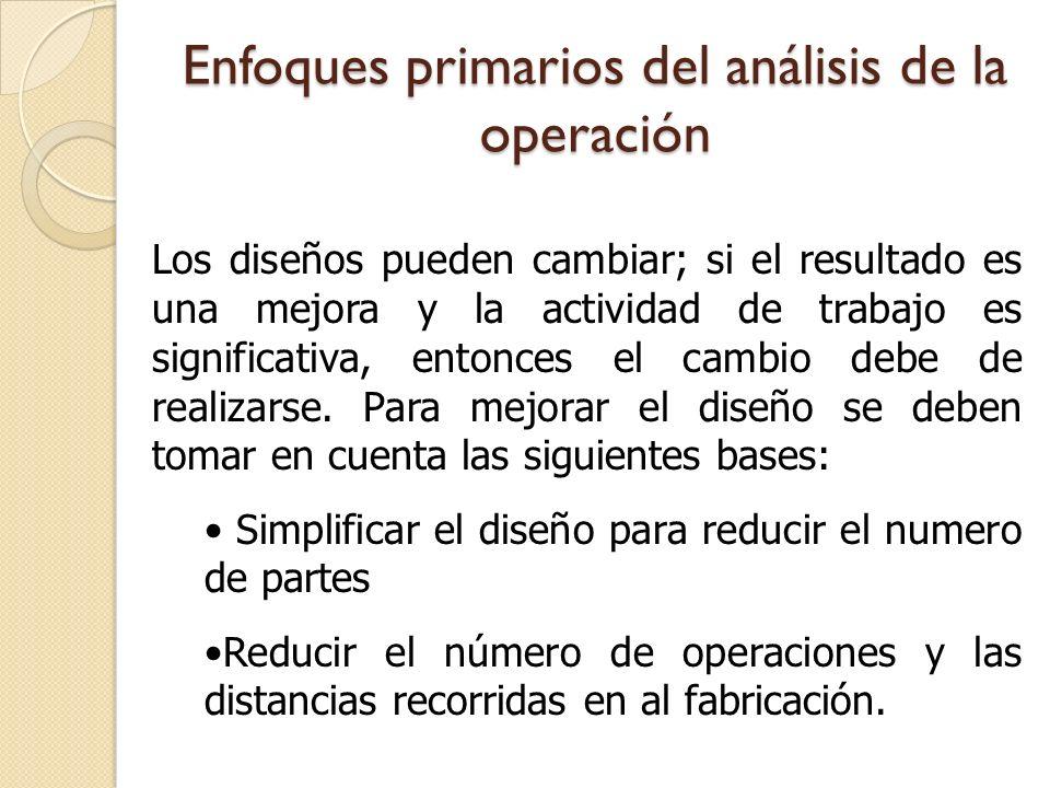 Enfoques primarios del análisis de la operación Los diseños pueden cambiar; si el resultado es una mejora y la actividad de trabajo es significativa,
