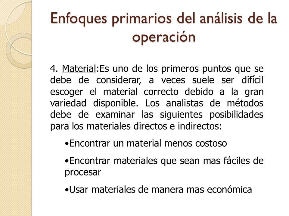 Enfoques primarios del análisis de la operación 4. Material:Es uno de los primeros puntos que se debe de considerar, a veces suele ser difícil escoger