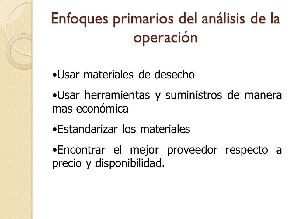 Enfoques primarios del análisis de la operación Usar materiales de desecho Usar herramientas y suministros de manera mas económica Estandarizar los ma