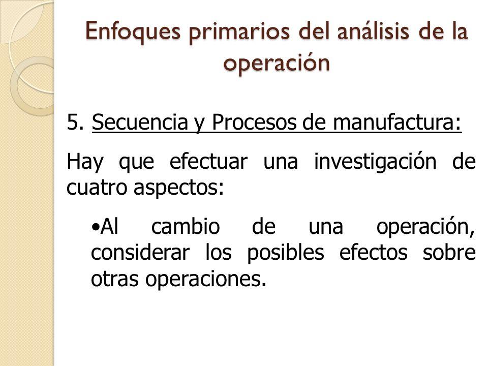 Enfoques primarios del análisis de la operación 5. Secuencia y Procesos de manufactura: Hay que efectuar una investigación de cuatro aspectos: Al camb