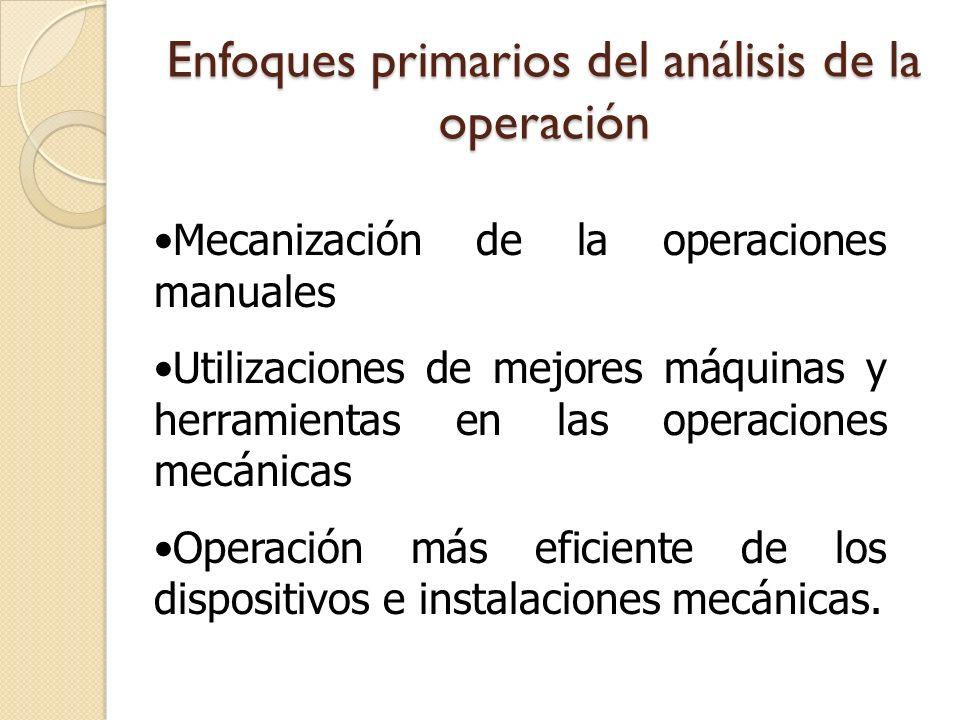 Enfoques primarios del análisis de la operación Mecanización de la operaciones manuales Utilizaciones de mejores máquinas y herramientas en las operac