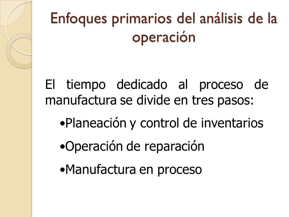 Enfoques primarios del análisis de la operación El tiempo dedicado al proceso de manufactura se divide en tres pasos: Planeación y control de inventar