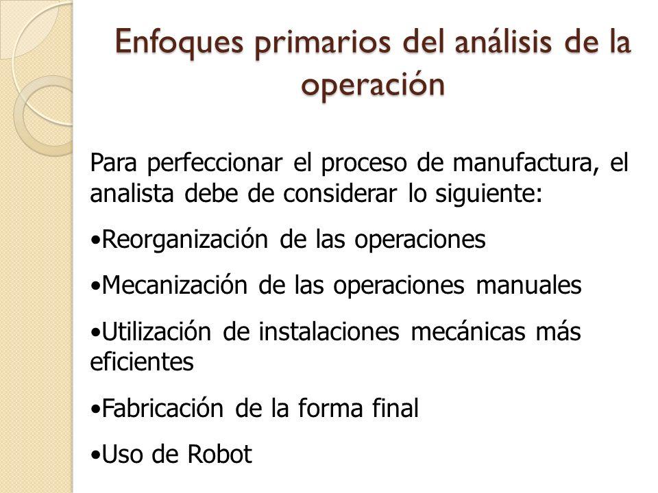 Enfoques primarios del análisis de la operación Para perfeccionar el proceso de manufactura, el analista debe de considerar lo siguiente: Reorganizaci