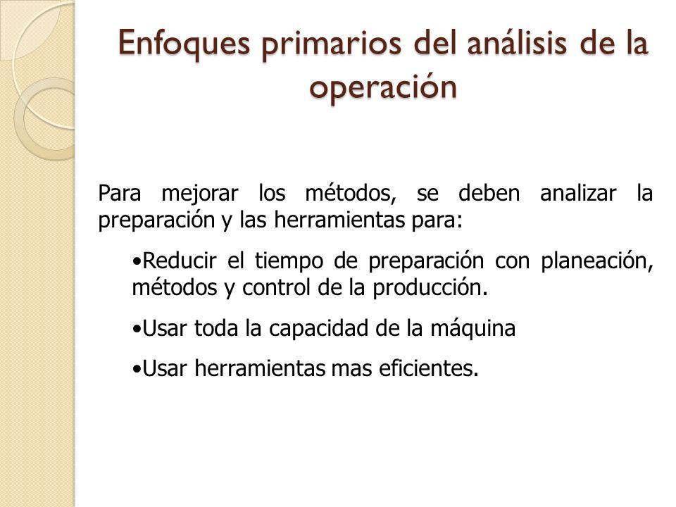 Enfoques primarios del análisis de la operación Para mejorar los métodos, se deben analizar la preparación y las herramientas para: Reducir el tiempo