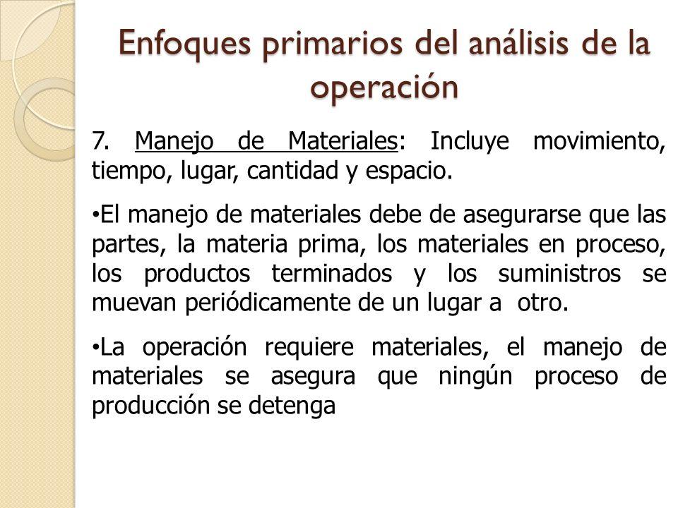 Enfoques primarios del análisis de la operación 7. Manejo de Materiales: Incluye movimiento, tiempo, lugar, cantidad y espacio. El manejo de materiale